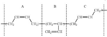 2,3 trans-, 1,2- and 2,3-cis butene units