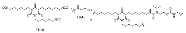 Polurethane-urea with thermoreverisble urea bonds
