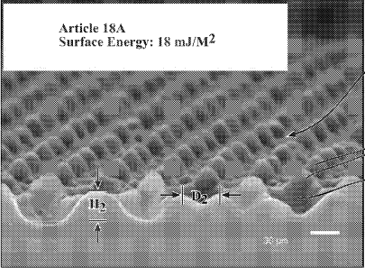 Microstructured surface according to the invention